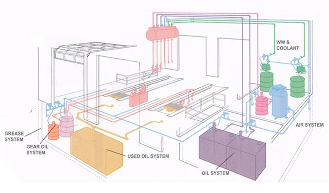 KT-Equip---Shop-Diagram